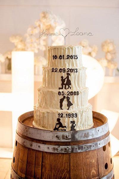 Love Story az esküvői dekorációban